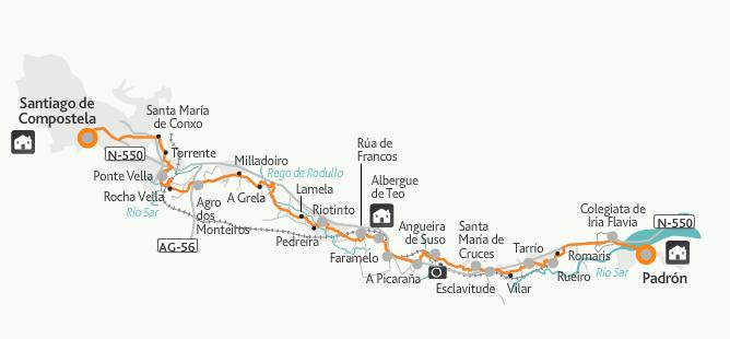 Portugiesischer Weg
